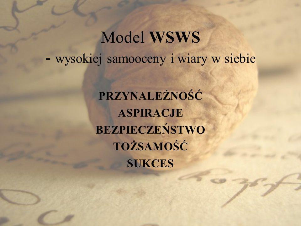 Model WSWS - wysokiej samooceny i wiary w siebie PRZYNALEŻNOŚĆ ASPIRACJE BEZPIECZEŃSTWO TOŻSAMOŚĆ SUKCES