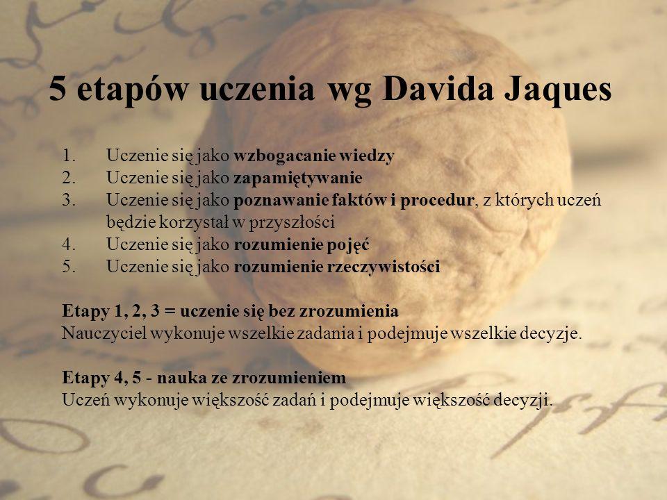5 etapów uczenia wg Davida Jaques 1.Uczenie się jako wzbogacanie wiedzy 2.Uczenie się jako zapamiętywanie 3.Uczenie się jako poznawanie faktów i proce