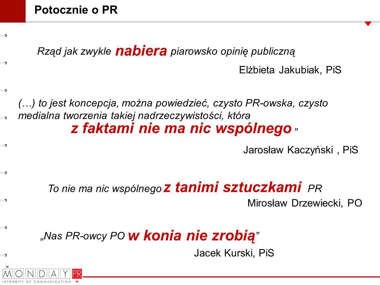 Potocznie o PR Rząd jak zwykle nabiera piarowsko opinię publiczną Elżbieta Jakubiak, PiS Nas PR-owcy PO w konia nie zrobią Jacek Kurski, PiS To nie ma