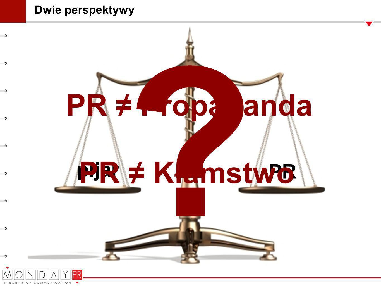 Dwie perspektywy pijar PR ? PR Propaganda PR Kłamstwo