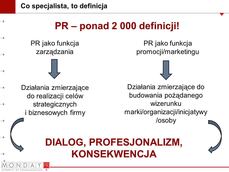 Co specjalista, to definicja PR jako funkcja zarządzania PR jako funkcja promocji/marketingu PR – ponad 2 000 definicji! Działania zmierzające do real