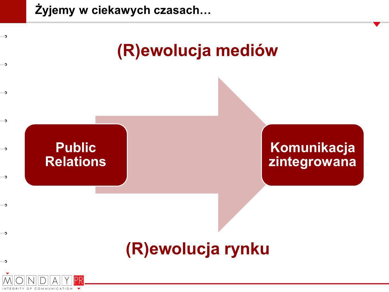 Żyjemy w ciekawych czasach… Public Relations Komunikacja zintegrowana (R)ewolucja mediów (R)ewolucja rynku