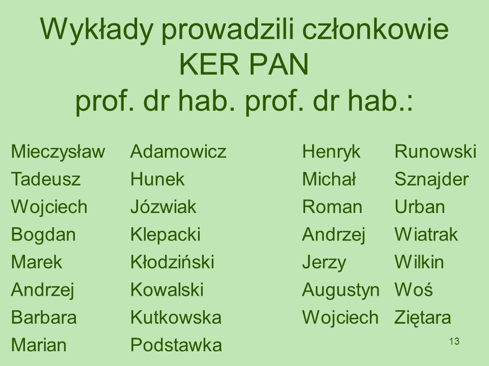 13 Wykłady prowadzili członkowie KER PAN prof. dr hab. prof. dr hab.: MieczysławAdamowicz TadeuszHunek WojciechJózwiak BogdanKlepacki MarekKłodziński