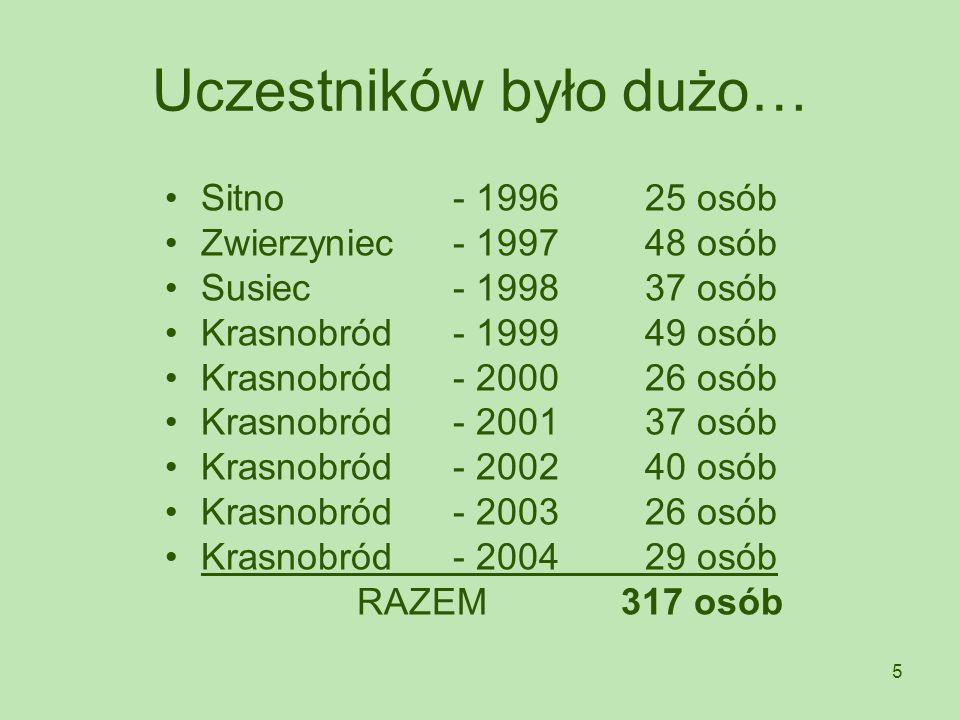 5 Uczestników było dużo… Sitno- 199625 osób Zwierzyniec - 199748 osób Susiec - 199837 osób Krasnobród- 199949 osób Krasnobród- 200026 osób Krasnobród-