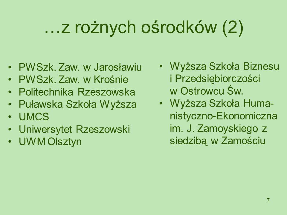 7 …z rożnych ośrodków (2) PWSzk. Zaw. w Jarosławiu PWSzk. Zaw. w Krośnie Politechnika Rzeszowska Puławska Szkoła Wyższa UMCS Uniwersytet Rzeszowski UW