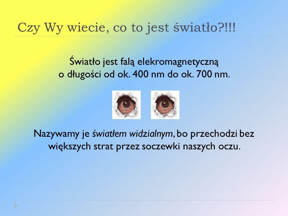 Źródła: Fizyka i astronomia dla gimnazjum, moduł 4, Nowa Era, Warszawa 2001.