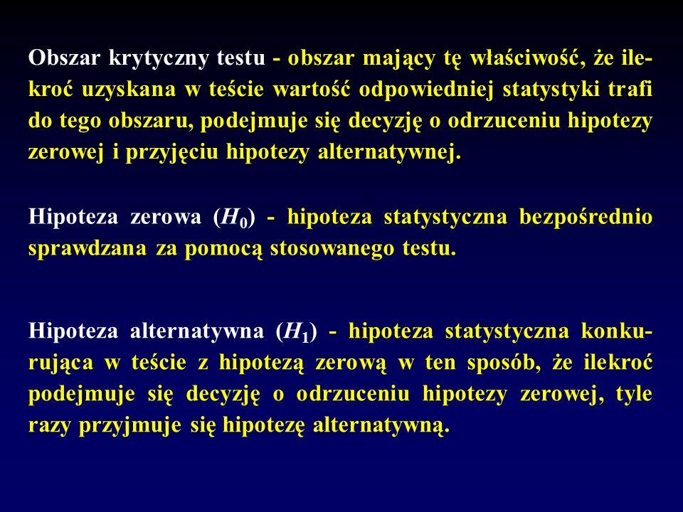 0 f(t)f(t) t -t Test dla wartości oczekiwanej Test dla par obserwacji Test dla dwóch wartości oczekiwanych Test dla współczyn- nika korelacji Hipotezy: H 0 : mm 0 H 1 : m<m 0 Hipotezy: H 0 : z0 H 1 : z<0 _ _ Hipotezy: H 0 : m 1m 2 H 1 : m 1 <m 2 Hipotezy: H 0 : ρ0 H 1 : ρ<0 Lewostronny obszar krytyczny t t < -t H 0 należy odrzucić i przyjąć H 1