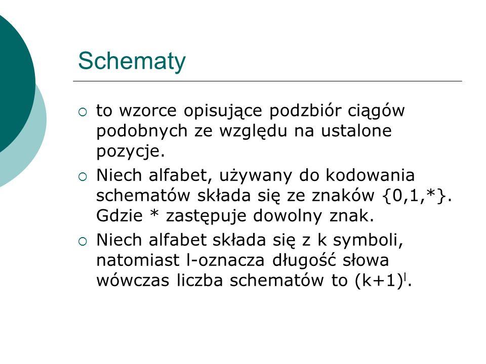 Schematy to wzorce opisujące podzbiór ciągów podobnych ze względu na ustalone pozycje. Niech alfabet, używany do kodowania schematów składa się ze zna