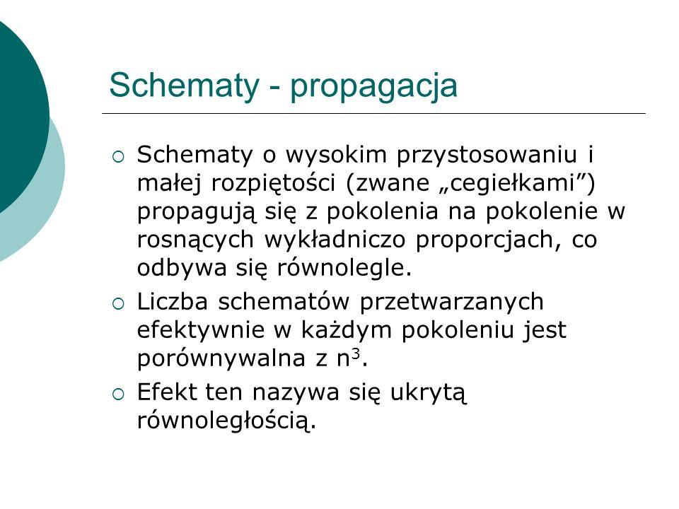 Schematy - propagacja Schematy o wysokim przystosowaniu i małej rozpiętości (zwane cegiełkami) propagują się z pokolenia na pokolenie w rosnących wykł