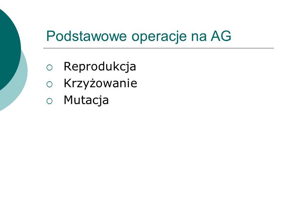 Podstawowe operacje na AG Reprodukcja Krzyżowanie Mutacja
