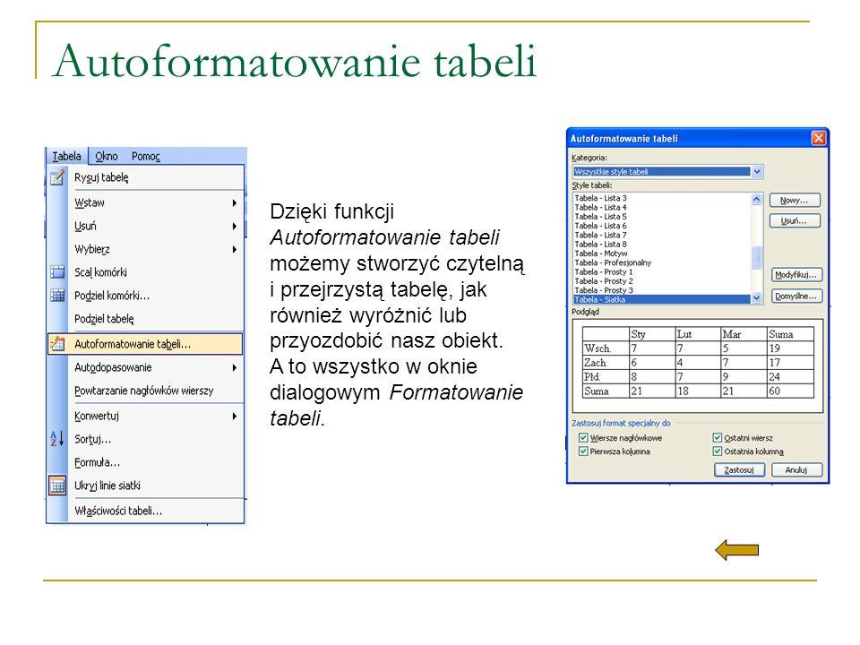 Autoformatowanie tabeli Dzięki funkcji Autoformatowanie tabeli możemy stworzyć czytelną i przejrzystą tabelę, jak również wyróżnić lub przyozdobić nas