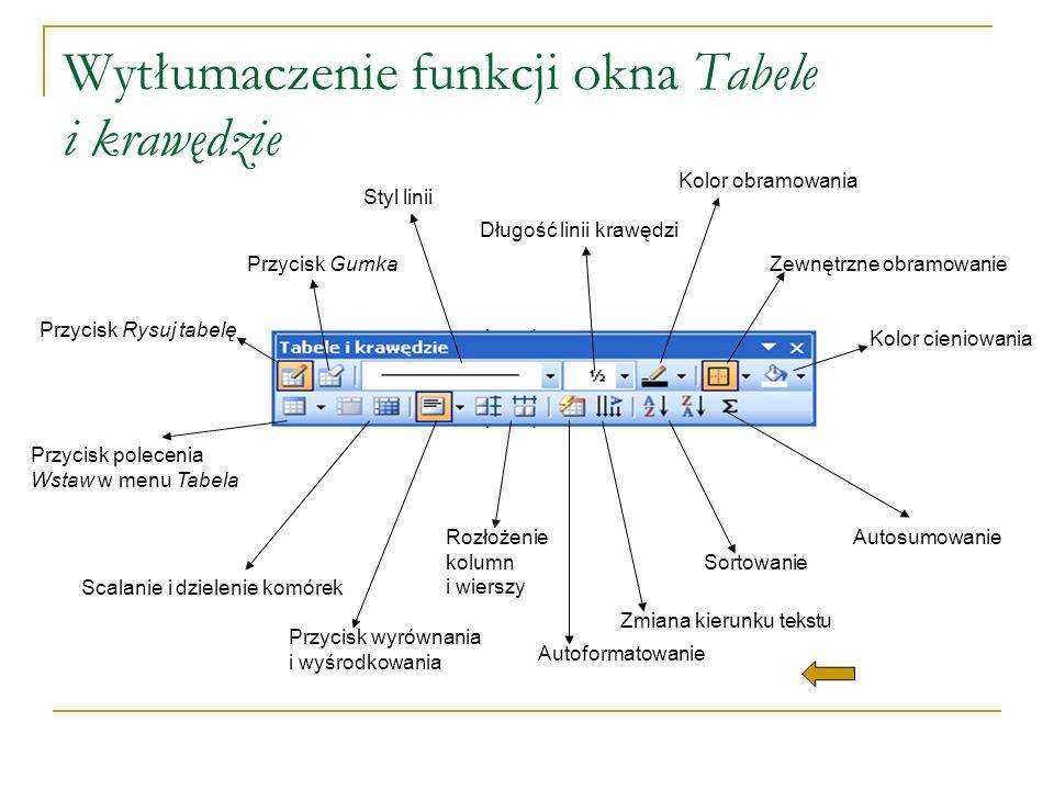 Wytłumaczenie funkcji okna Tabele i krawędzie Autosumowanie Sortowanie Zmiana kierunku tekstu Autoformatowanie Rozłożenie kolumn i wierszy Przycisk wy
