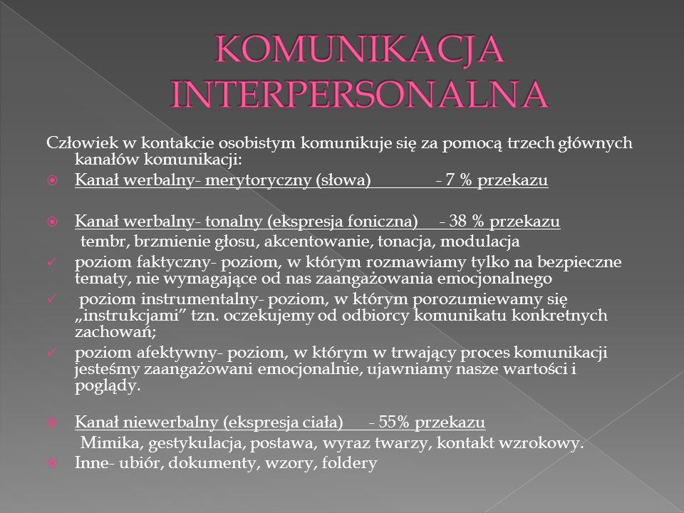 Człowiek w kontakcie osobistym komunikuje się za pomocą trzech głównych kanałów komunikacji: Kanał werbalny- merytoryczny (słowa) - 7 % przekazu Kanał