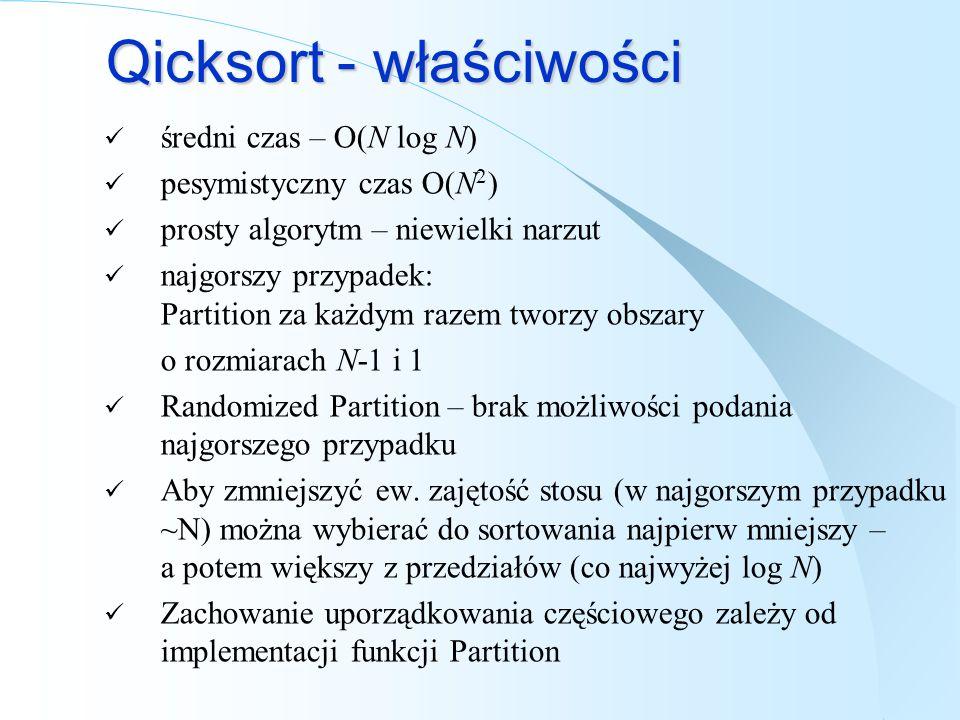 Qicksort - właściwości średni czas – O(N log N) pesymistyczny czas O(N 2 ) prosty algorytm – niewielki narzut najgorszy przypadek: Partition za każdym