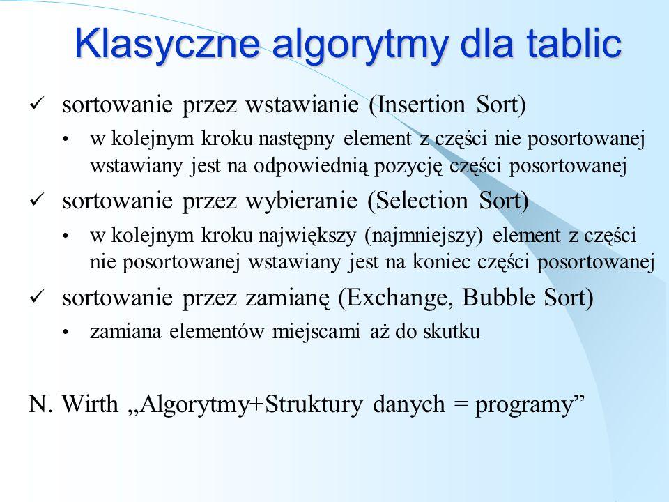 Klasyczne algorytmy dla tablic sortowanie przez wstawianie (Insertion Sort) w kolejnym kroku następny element z części nie posortowanej wstawiany jest