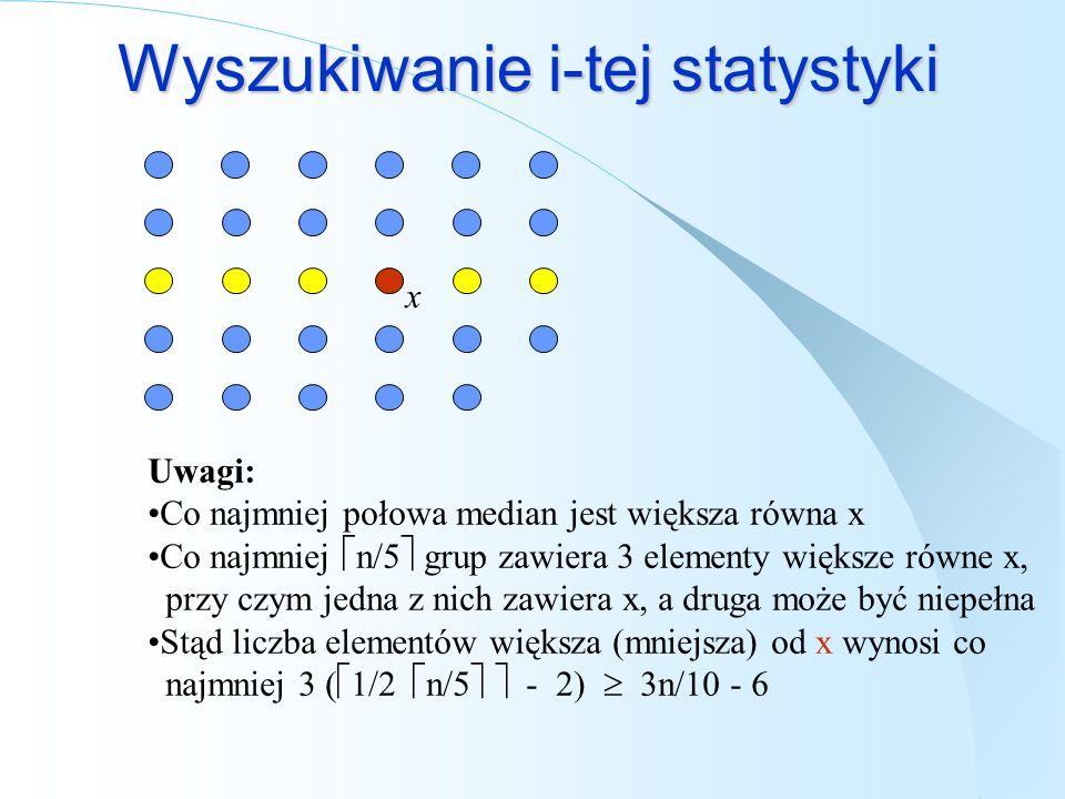 Wyszukiwanie i-tej statystyki x Uwagi: Co najmniej połowa median jest większa równa x Co najmniej n/5 grup zawiera 3 elementy większe równe x, przy cz