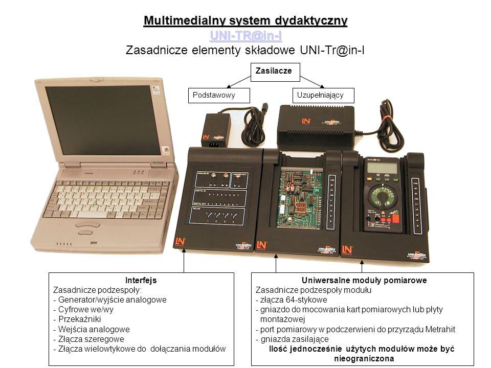 Zasilacze PodstawowyUzupełniający Multimedialny system dydaktyczny UNI-TR@in-I Zasadnicze elementy składowe UNI-Tr@in-I Interfejs Zasadnicze podzespoł
