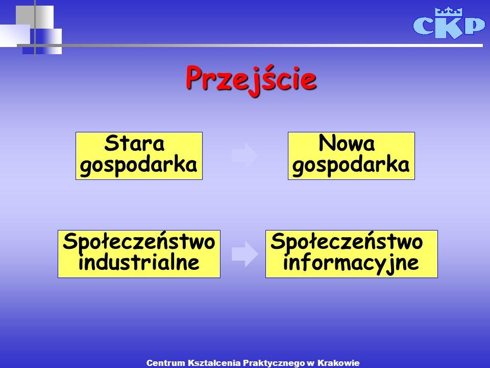 Stara gospodarka Nowa gospodarka Społeczeństwo industrialne Społeczeństwo informacyjne Przejście Centrum Kształcenia Praktycznego w Krakowie
