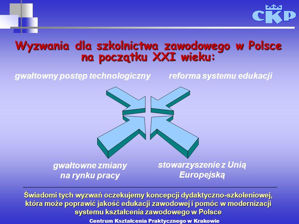 Wyzwania dla szkolnictwa zawodowego w Polsce na początku XXI wieku: Świadomi tych wyzwań oczekujemy koncepcji dydaktyczno-szkoleniowej, która może pop
