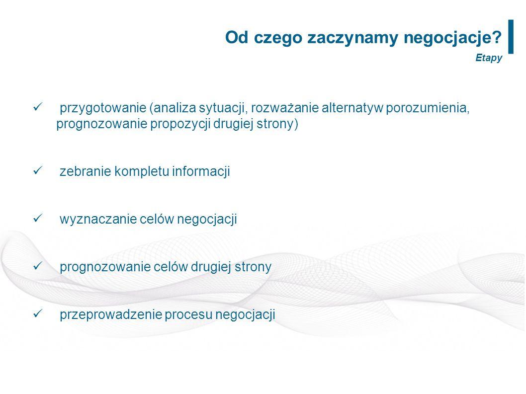 Od czego zaczynamy negocjacje? przygotowanie (analiza sytuacji, rozważanie alternatyw porozumienia, prognozowanie propozycji drugiej strony) zebranie
