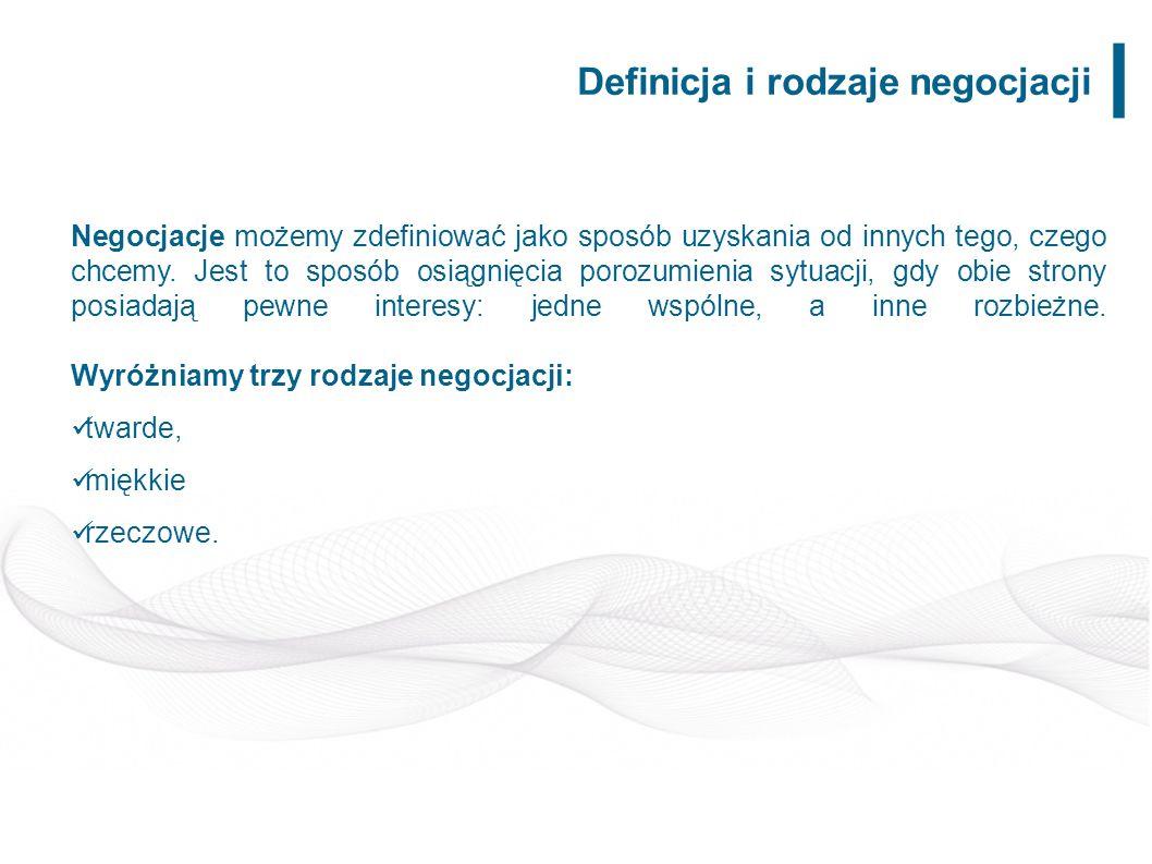 prof.WSIiZ, dr Dariusz Tworzydło www.tworzydlo.pl mail: dariusz@tworzydlo.pl tel.