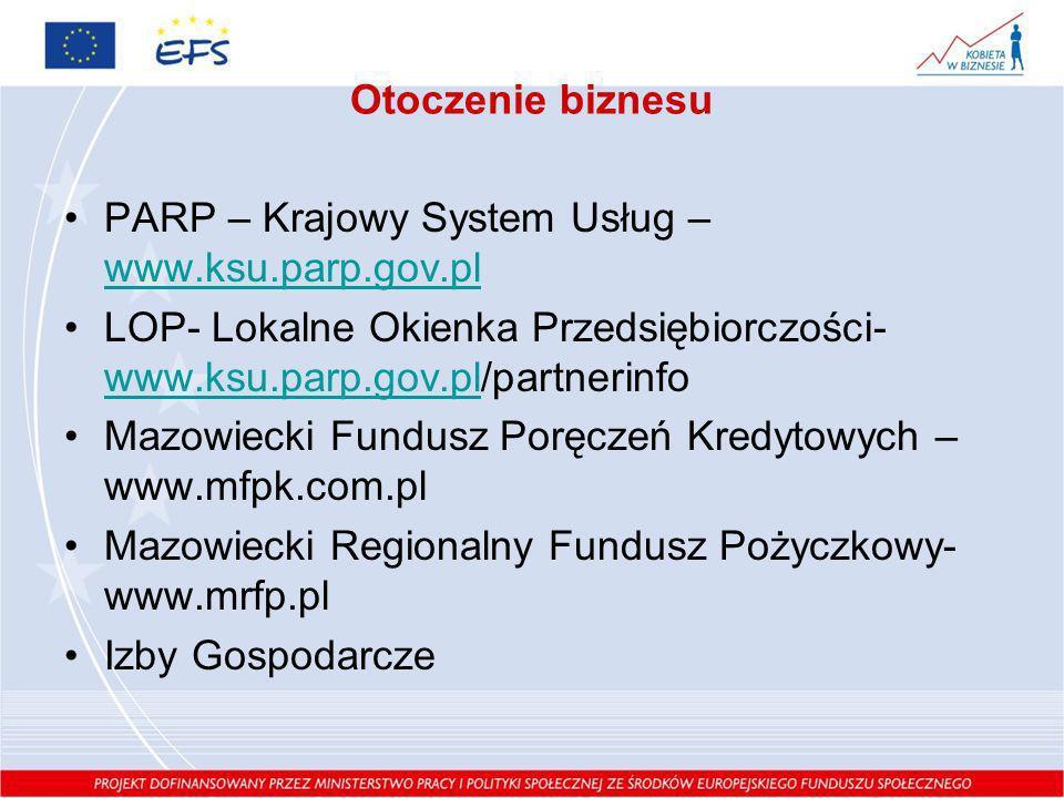 Otoczenie biznesu PARP – Krajowy System Usług – www.ksu.parp.gov.pl www.ksu.parp.gov.pl LOP- Lokalne Okienka Przedsiębiorczości- www.ksu.parp.gov.pl/p