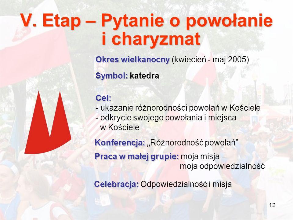 12 V. Etap – Pytanie o powołanie Okres wielkanocny Okres wielkanocny (kwiecień - maj 2005) Symbol: Symbol: katedra Cel: - ukazanie różnorodności powoł
