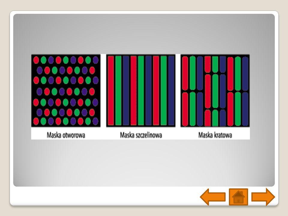 Rodzaje Matryc ciekłokrystalicznych TN(ang.Twisted Nematic).