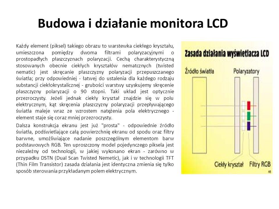 Budowa i działanie monitora LCD Każdy element (piksel) takiego obrazu to warstewka ciekłego kryształu, umieszczona pomiędzy dwoma filtrami polaryzacyj