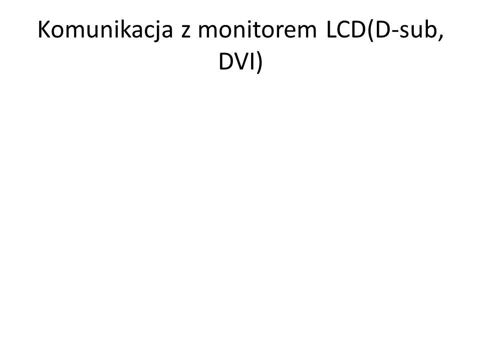 Komunikacja z monitorem LCD(D-sub, DVI)