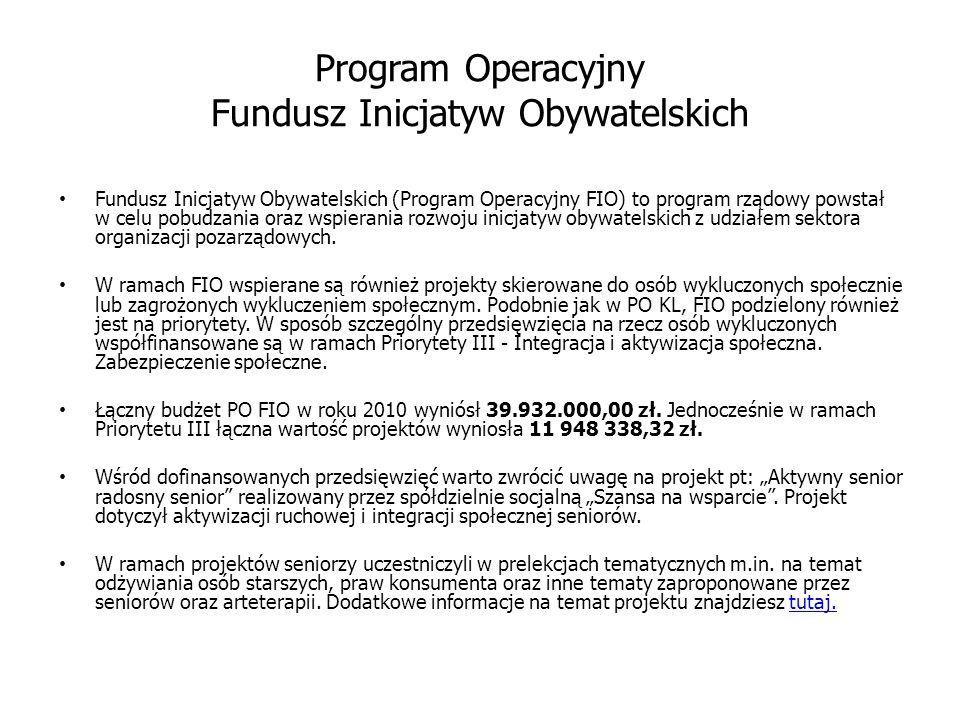 Program Operacyjny Fundusz Inicjatyw Obywatelskich Fundusz Inicjatyw Obywatelskich (Program Operacyjny FIO) to program rządowy powstał w celu pobudzania oraz wspierania rozwoju inicjatyw obywatelskich z udziałem sektora organizacji pozarządowych.