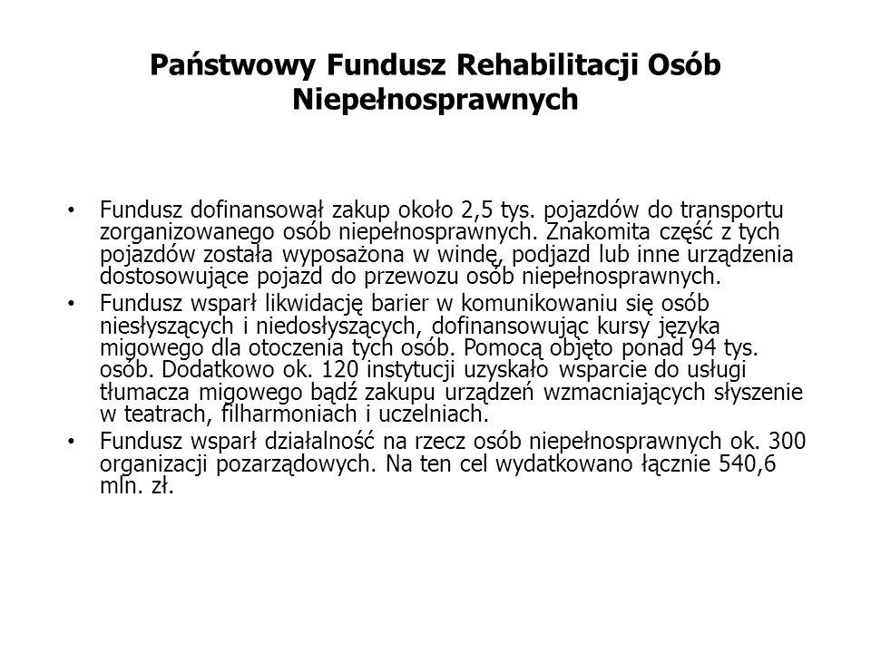 Państwowy Fundusz Rehabilitacji Osób Niepełnosprawnych Fundusz dofinansował zakup około 2,5 tys.
