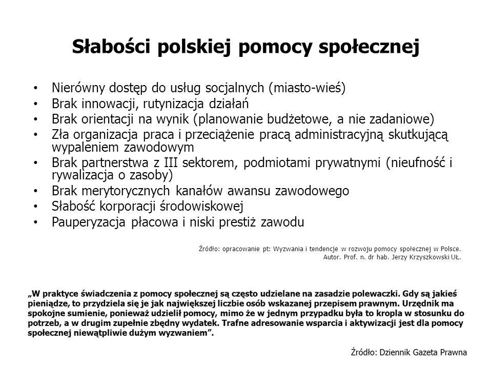 Słabości polskiej pomocy społecznej Nierówny dostęp do usług socjalnych (miasto-wieś) Brak innowacji, rutynizacja działań Brak orientacji na wynik (planowanie budżetowe, a nie zadaniowe) Zła organizacja praca i przeciążenie pracą administracyjną skutkującą wypaleniem zawodowym Brak partnerstwa z III sektorem, podmiotami prywatnymi (nieufność i rywalizacja o zasoby) Brak merytorycznych kanałów awansu zawodowego Słabość korporacji środowiskowej Pauperyzacja płacowa i niski prestiż zawodu Źródło: opracowanie pt: Wyzwania i tendencje w rozwoju pomocy społecznej w Polsce.