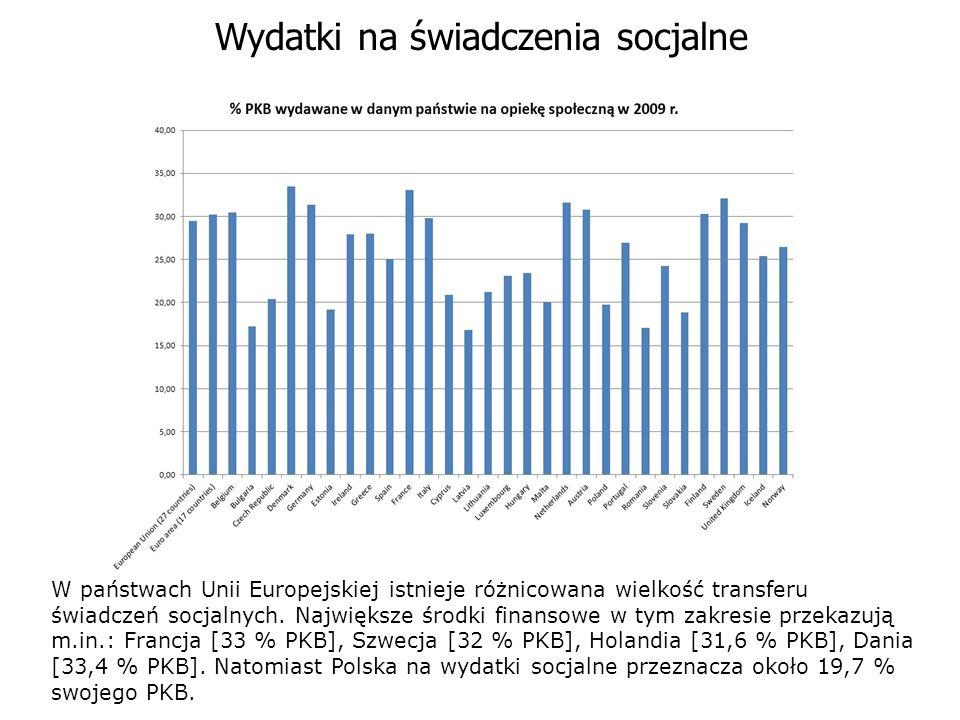 W państwach Unii Europejskiej istnieje różnicowana wielkość transferu świadczeń socjalnych.