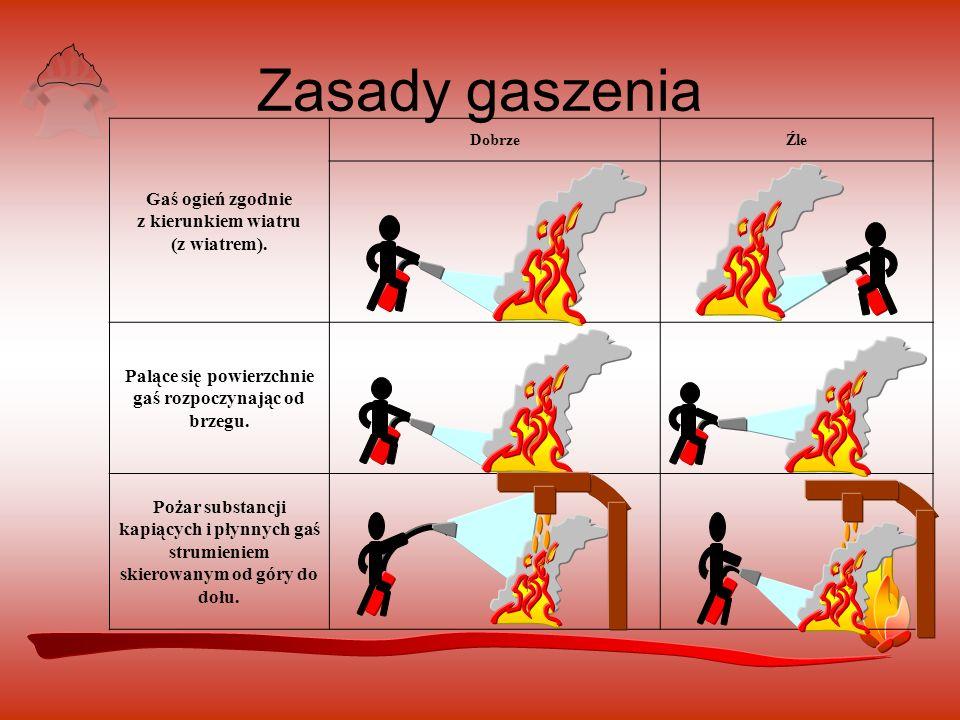 Gaś ogień zgodnie z kierunkiem wiatru (z wiatrem).