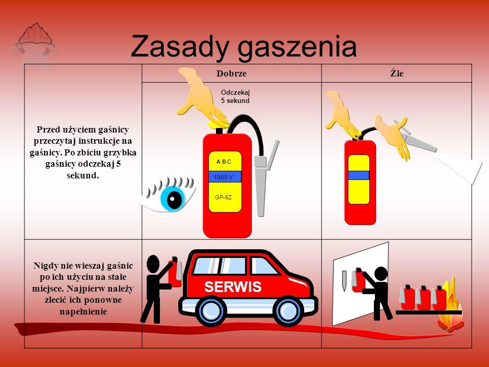 Zasady gaszenia Przed użyciem gaśnicy przeczytaj instrukcje na gaśnicy.