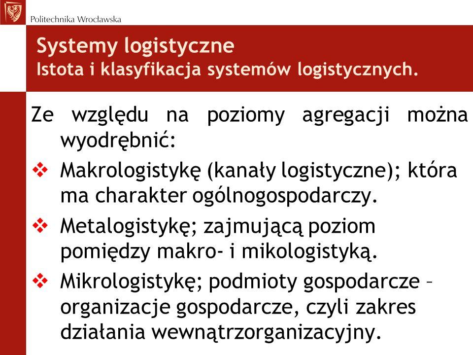 Systemy logistyczne Istota i klasyfikacja systemów logistycznych. Ze względu na poziomy agregacji można wyodrębnić: Makrologistykę (kanały logistyczne