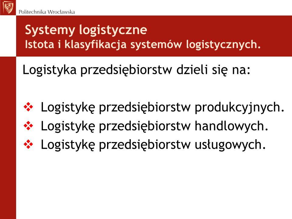 Systemy logistyczne Istota i klasyfikacja systemów logistycznych. Logistyka przedsiębiorstw dzieli się na: Logistykę przedsiębiorstw produkcyjnych. Lo