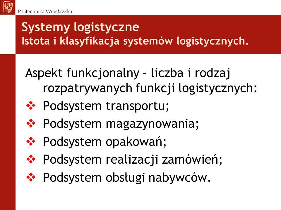 Systemy logistyczne Istota i klasyfikacja systemów logistycznych. Aspekt funkcjonalny – liczba i rodzaj rozpatrywanych funkcji logistycznych: Podsyste