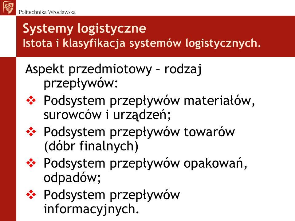 Systemy logistyczne Istota i klasyfikacja systemów logistycznych. Aspekt przedmiotowy – rodzaj przepływów: Podsystem przepływów materiałów, surowców i