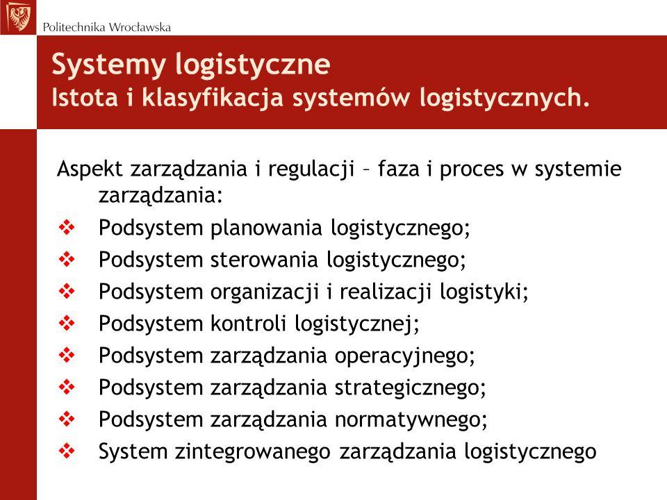 Systemy logistyczne Istota i klasyfikacja systemów logistycznych. Aspekt zarządzania i regulacji – faza i proces w systemie zarządzania: Podsystem pla
