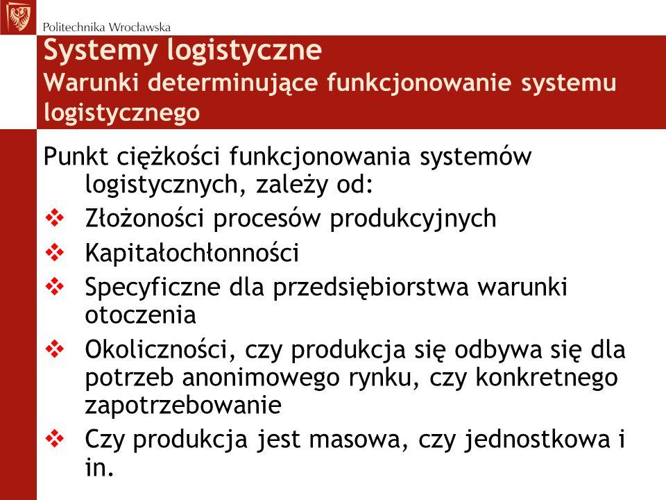 Punkt ciężkości funkcjonowania systemów logistycznych, zależy od: Złożoności procesów produkcyjnych Kapitałochłonności Specyficzne dla przedsiębiorstwa warunki otoczenia Okoliczności, czy produkcja się odbywa się dla potrzeb anonimowego rynku, czy konkretnego zapotrzebowanie Czy produkcja jest masowa, czy jednostkowa i in.