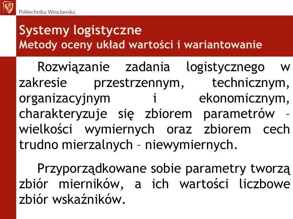 Systemy logistyczne Metody oceny układ wartości i wariantowanie Rozwiązanie zadania logistycznego w zakresie przestrzennym, technicznym, organizacyjny