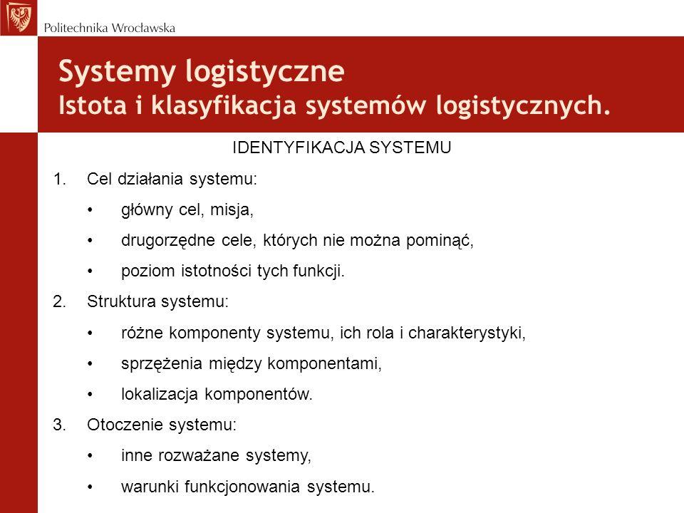 Systemy logistyczne Zasady formułowania systemu logistycznego SP SLP WEi ={ WEi, WEi } Uwarunkowanie zewnętrzne wejściowe WEWi ={ WEWi, WEWi } Uwarunkowanie wewnętrzne wejściowe Uwarunkowanie zewnętrzne wyjściowe WYi ={ WYi, WYi } Uwarunkowanie wewnętrzne wyjściowe WEWi ={ WEWi, WEWi } Schemat zadań logistycznych w przedsiębiorstwie produkcyjnym
