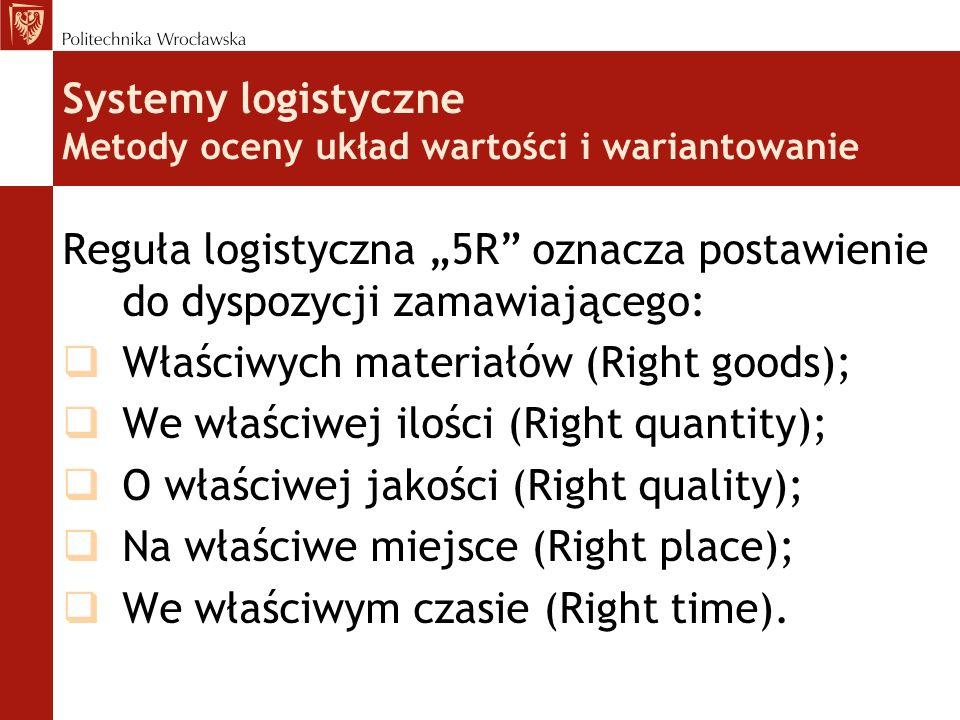 Reguła logistyczna 5R oznacza postawienie do dyspozycji zamawiającego: Właściwych materiałów (Right goods); We właściwej ilości (Right quantity); O właściwej jakości (Right quality); Na właściwe miejsce (Right place); We właściwym czasie (Right time).