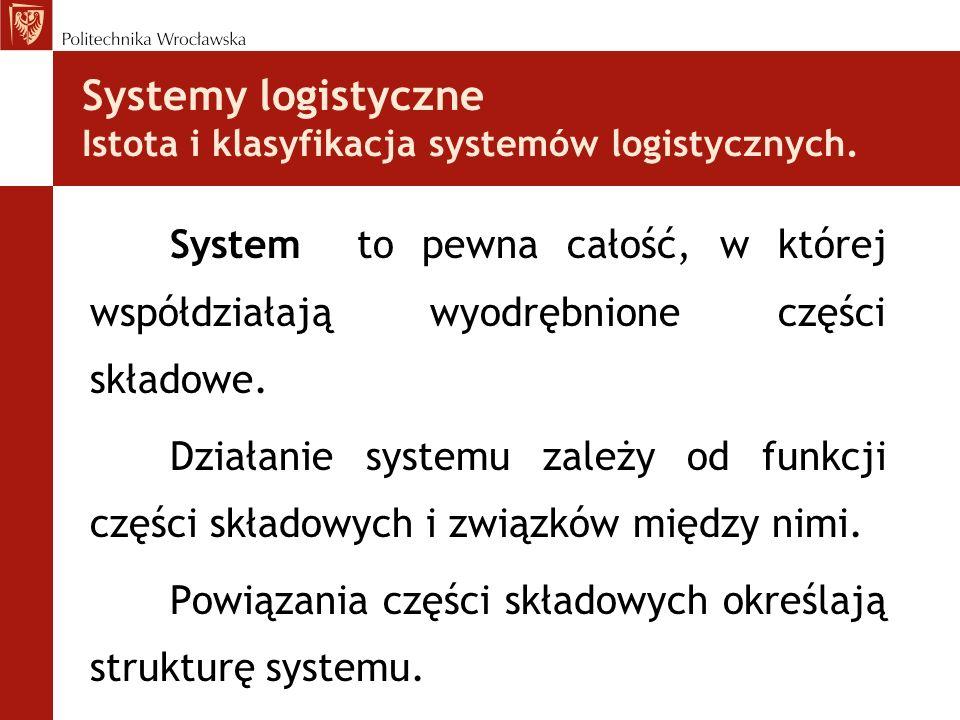 Systemy logistyczne Istota i klasyfikacja systemów logistycznych. System to pewna całość, w której współdziałają wyodrębnione części składowe. Działan