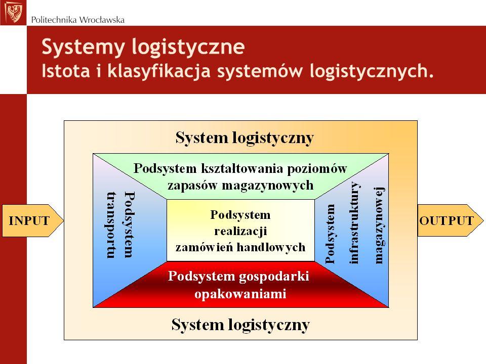 Klasyfikacja systemów logistycznych dzieli systemy według zakresu funkcjonowania systemu: instytucjonalne – liczba i rodzaj instytucji składających się na strukturę systemu, funkcjonalne 1 – sfera działania w przedsiębiorstwie i w skali łańcucha logistycznego (fazy przepływów), funkcjonalne 2 – treść zadań logistycznych, strukturalno-decyzyjno-funkcjonalne – struktura funkcji zarządzania oraz szczebel podejmowania decyzji, przedmiotowo-strukturalne – rodzaj procesów /przepływów i struktur, efektywnościowe.