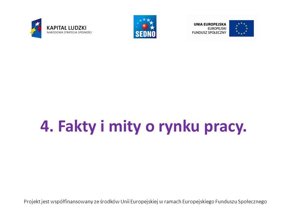 4. Fakty i mity o rynku pracy. Projekt jest współfinansowany ze środków Unii Europejskiej w ramach Europejskiego Funduszu Społecznego