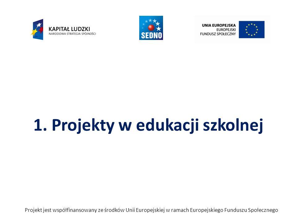 Znajdź swoje miejsce na rynku pracy Rybnik (styczeń-czerwiec 2001) 36 nauczycieli (2 grupy) - uczestnictwo w kursie (analiza sytuacji na rynku pracy, elementy komunikacji wer- balnej i niewerbalnej, autoprezentacja, prowadzenie rozmo- wy z pracodawcą, formułowanie curriculum vitae i listu mo- tywacyjnego, podstawowe zagadnienia prowadzenia działal- ności gospodarczej – analiza rynku, własnych zasobów, two- rzenie planu marketingowego); Projekt jest współfinansowany ze środków Unii Europejskiej w ramach Europejskiego Funduszu Społecznego