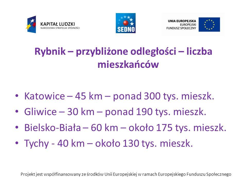 Rybnik – przybliżone odległości – liczba mieszkańców Katowice – 45 km – ponad 300 tys. mieszk. Gliwice – 30 km – ponad 190 tys. mieszk. Bielsko-Biała